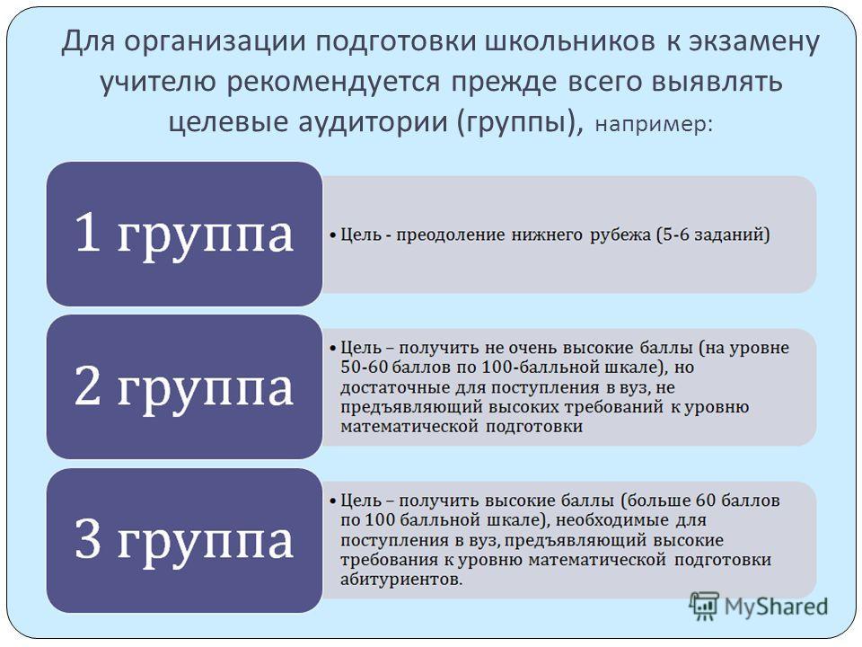 Для организации подготовки школьников к экзамену учителю рекомендуется прежде всего выявлять целевые аудитории ( группы ), например :