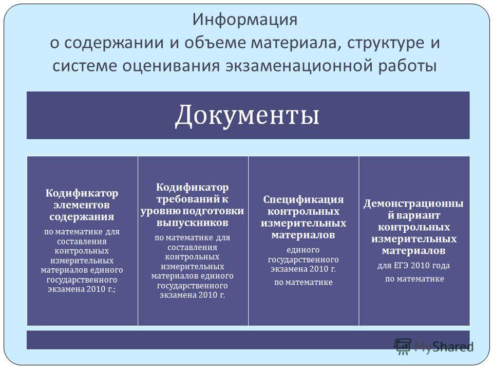 Информация о содержании и объеме материала, структуре и системе оценивания экзаменационной работы