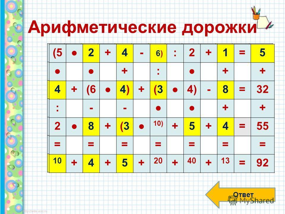 Арифметические дорожки Ответ (5?+?- ?) :2+?=5 +: ++ ?+(6?)+(?4)-?=32 :--++ 2+(? 10) +?+?=55 ======= ?+?+?+ 20 + 40 + 13 =92 (52+4- 6) 6) :2+1=5 +:++ 4+(64)4)+(3(34)-8=32 :--++ 28+(3(3 10) +5+4=55 ======= 10 +4+5+ 20 + 40 + 13 =92
