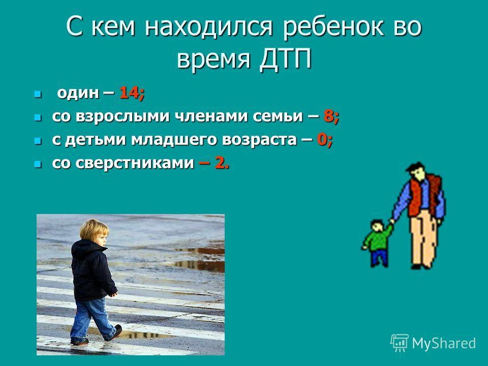 С кем находился ребенок во время ДТП один – 14; один – 14; со взрослыми членами семьи – 8; со взрослыми членами семьи – 8; с детьми младшего возраста – 0; с детьми младшего возраста – 0; со сверстниками – 2. со сверстниками – 2.