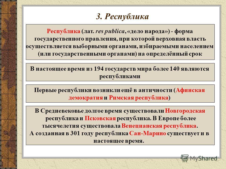 3. Республика Республика (лат. res publica, «дело народа») - форма государственного правления, при которой верховная власть осуществляется выборными органами, избираемыми населением (или государственными органами) на определённый срок В настоящее вре