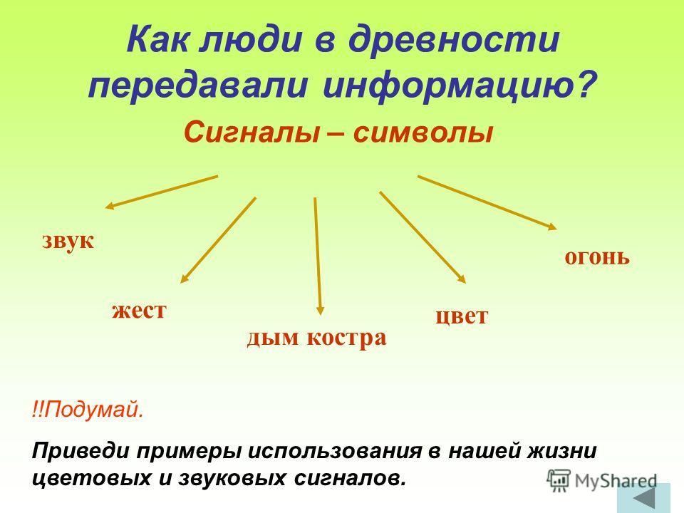 Как люди в древности передавали информацию? Сигналы – символы !!Подумай. Приведи примеры использования в нашей жизни цветовых и звуковых сигналов. звук жест дым костра цвет огонь