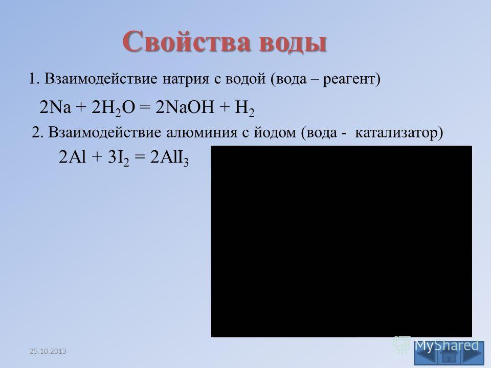 O...... H. H. Химическая связь в молекуле воды 25.10.2013
