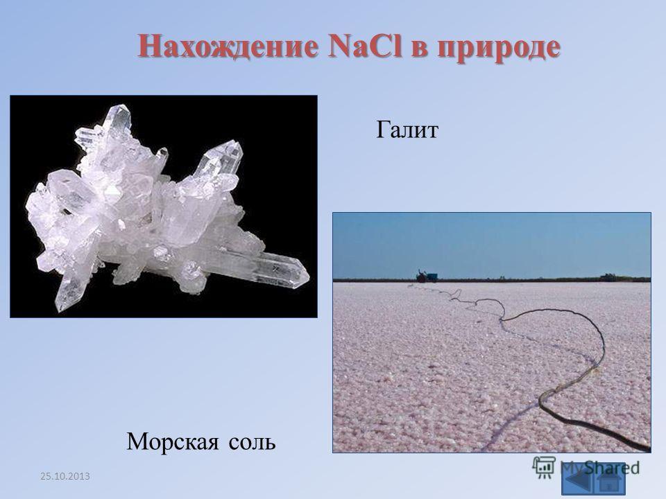 Кристаллическая решетка хлорида натрия 25.10.2013