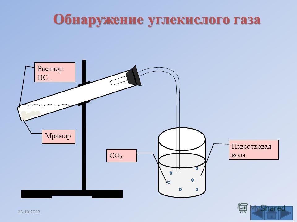 Углекислый газ Возможные названия Оксид углерода(IV), диоксид углерода, сухой лёд Химическая формула Тип химической связи Физические свойстваГаз без цвета, запаха и вкуса, не поддерживает горение, в 1,5 раза тяжелее воздуха СО 2 Ковалентная полярная