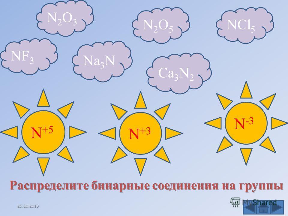 MgN 3 2 6 +2 - 3 Составьте молекулярную формулу нитрида магния 25.10.2013