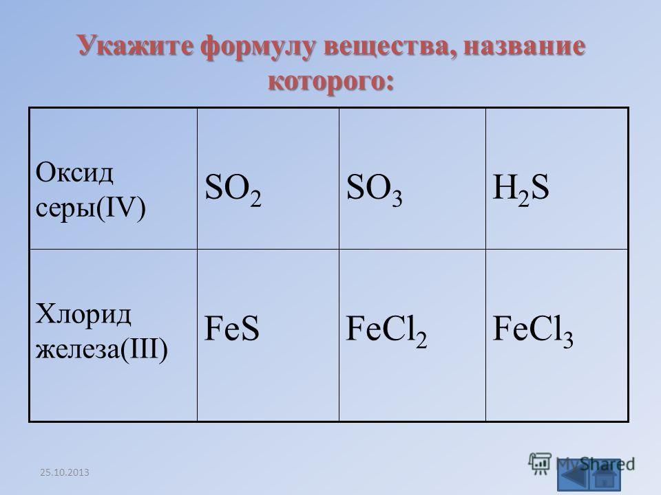 N+3N+3 N +5 N -3 Na 3 N N2O3N2O3 NCl 5 NF 3 Ca 3 N 2 N2O5N2O5 Распределите бинарные соединения на группы 25.10.2013