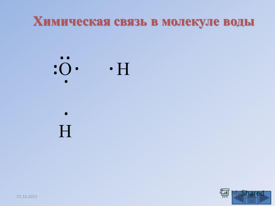 Вода Возможные названияОксид водорода, гидроксид водорода, лёд, пар Химическая формула Тип химической связи Физические свойстваПри обычных условиях – жидкость без цвета, запаха и вкуса t пл =0°С t кип =100°С H2OH2O Ковалентная полярная 25.10.2013