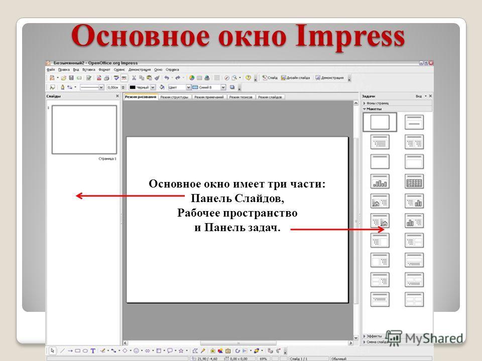 Основное окно Impress Основное окно имеет три части: Панель Слайдов, Рабочее пространство и Панель задач.