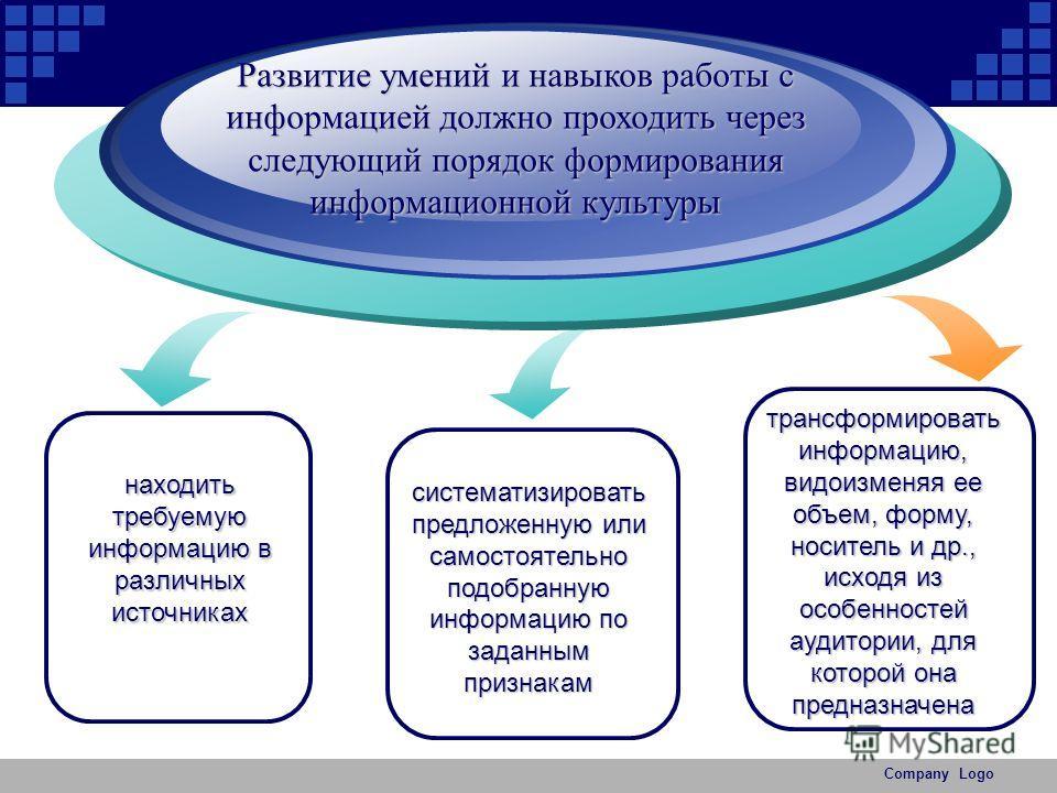 Company Logo находить требуемую информацию в различных источниках Развитие умений и навыков работы с информацией должно проходить через следующий порядок формирования информационной культуры трансформировать информацию, видоизменяя ее объем, форму, н