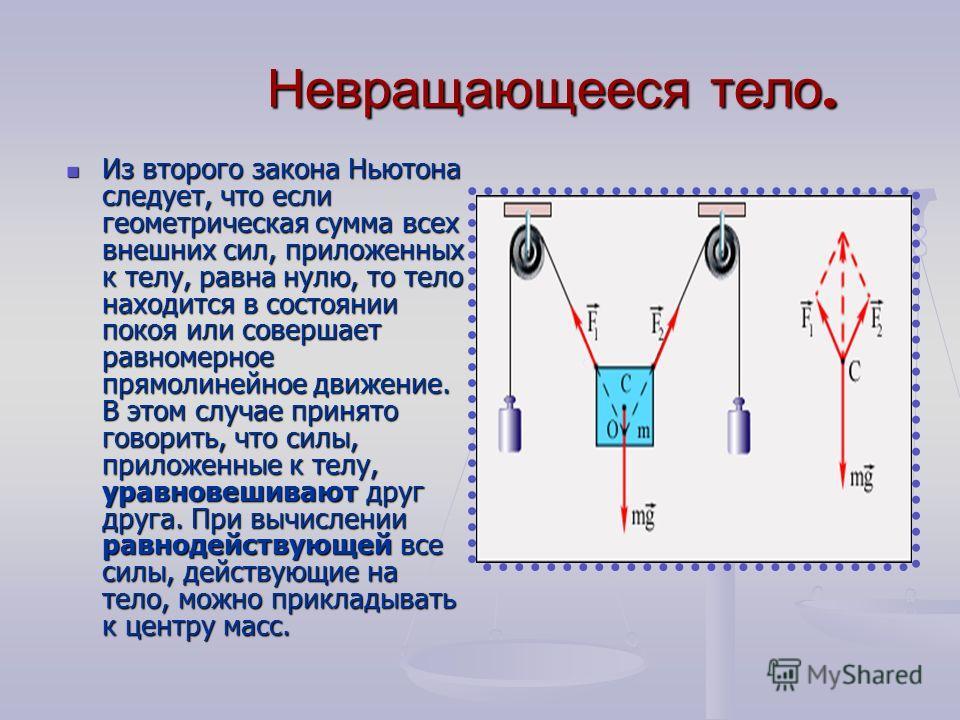 Невращающееся тело. Невращающееся тело. Из второго закона Ньютона следует, что если геометрическая сумма всех внешних сил, приложенных к телу, равна нулю, то тело находится в состоянии покоя или совершает равномерное прямолинейное движение. В этом сл