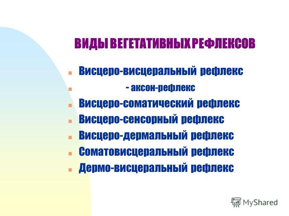 ВИДЫ ВЕГЕТАТИВНЫХ РЕФЛЕКСОВ n Висцеро-висцеральный рефлекс n - аксон-рефлекс n Висцеро-соматический рефлекс n Висцеро-сенсорный рефлекс n Висцеро-дермальный рефлекс n Соматовисцеральный рефлекс n Дермо-висцеральный рефлекс