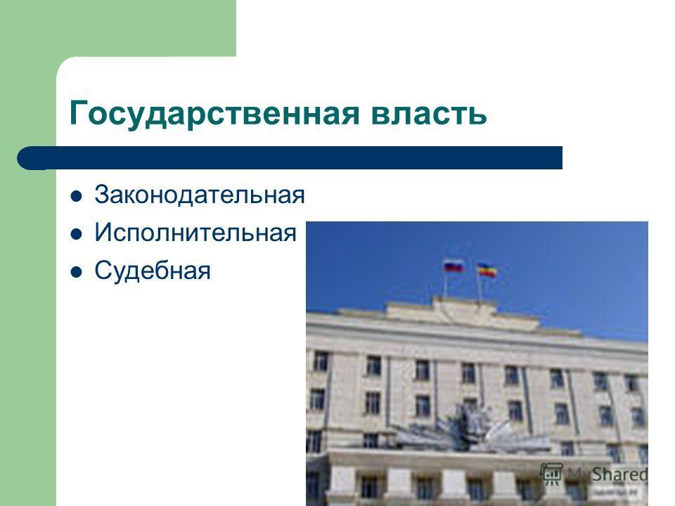 Государственная власть Законодательная Исполнительная Судебная
