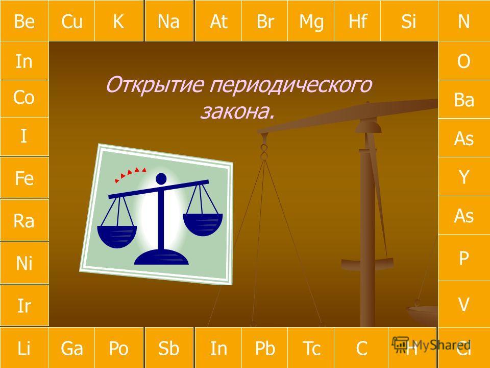 Д.И.Менделеев (1834-1907)- великий русский учёный. Открыл периодический закон химических элементов. Автор классического труда «Основы химии», фундаментальных исследований по химии, физике, метрологии. Предложил промышленный способ фракционного раздел