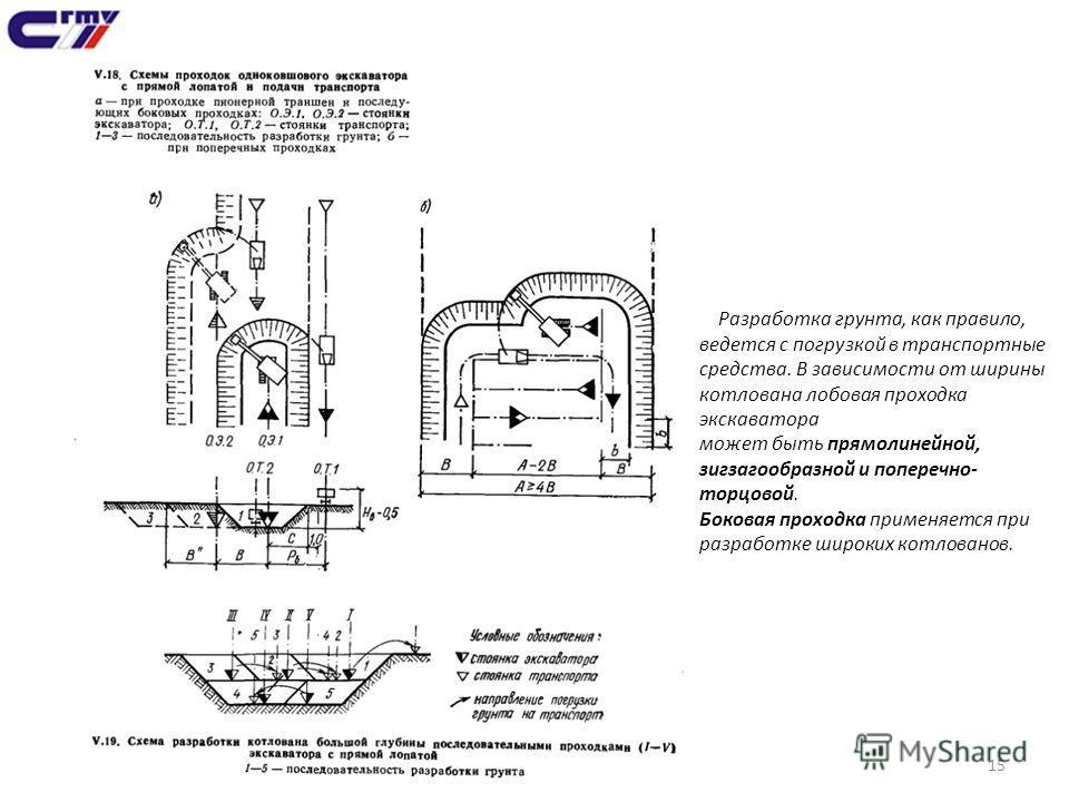 15 Разработка грунта, как правило, ведется с погрузкой в транспортные средства. В зависимости от ширины котлована лобовая проходка экскаватора может быть прямолинейной, зигзагообразной и поперечно- торцовой. Боковая проходка применяется при разработк