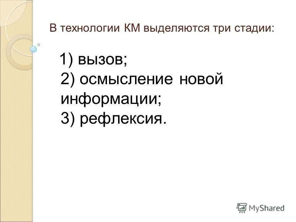 В технологии КМ выделяются три стадии: 1) вызов; 2) осмысление новой информации; 3) рефлексия.