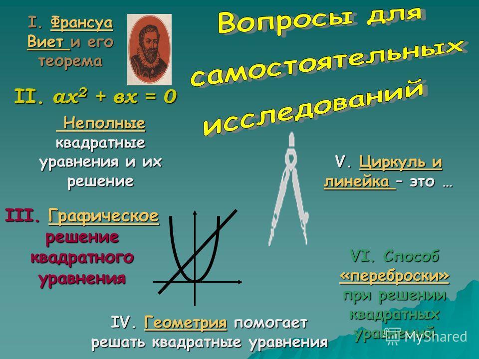 Презентация Информационные бюллетени Веб-сайт Буклеты