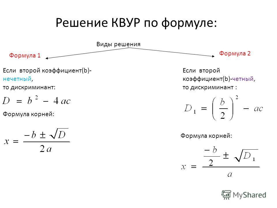 Решение КВУР по формуле: Виды решения Формула корней: Если второй коэффициент(b)-четный, то дискриминант : Формула корней: Если второй коэффициент(b)- нечетный, то дискриминант: Формула 1 Формула 2