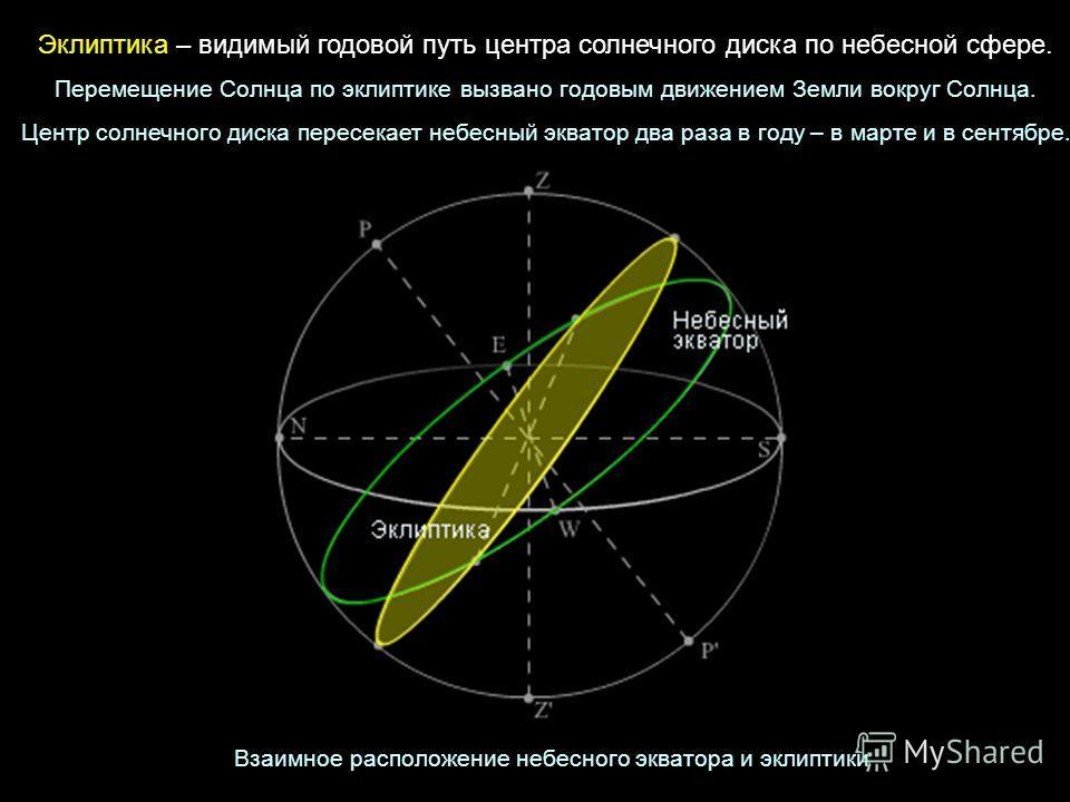 Эклиптика – видимый годовой путь центра солнечного диска по небесной сфере. Перемещение Солнца по эклиптике вызвано годовым движением Земли вокруг Солнца. Центр солнечного диска пересекает небесный экватор два раза в году – в марте и в сентябре. Взаи