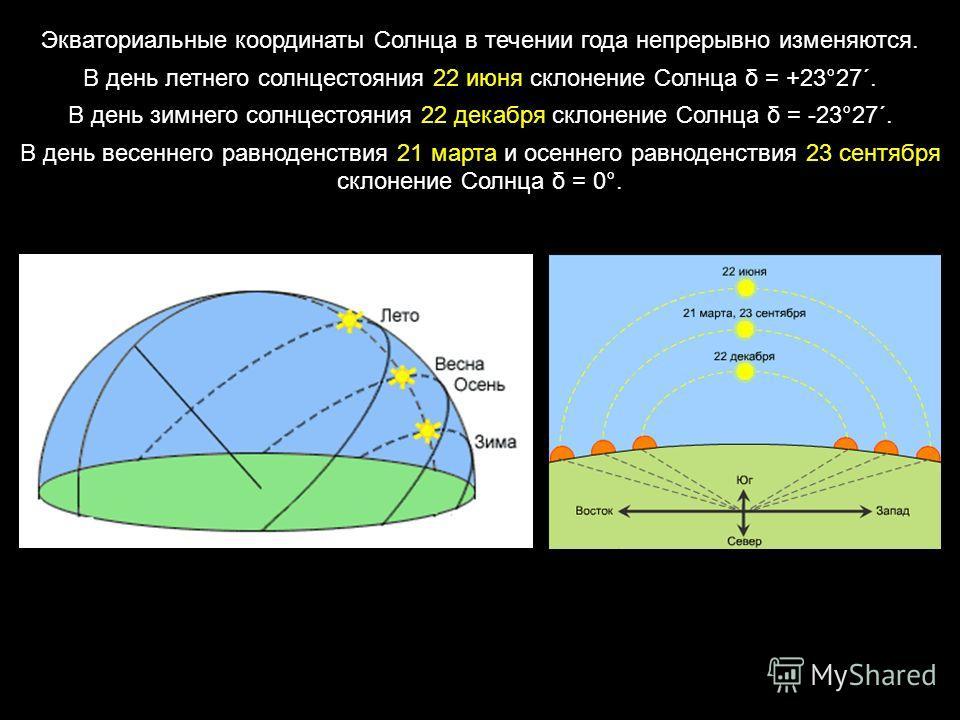 Экваториальные координаты Солнца в течении года непрерывно изменяются. В день летнего солнцестояния 22 июня склонение Солнца δ = +23°27´. В день зимнего солнцестояния 22 декабря склонение Солнца δ = -23°27´. В день весеннего равноденствия 21 марта и