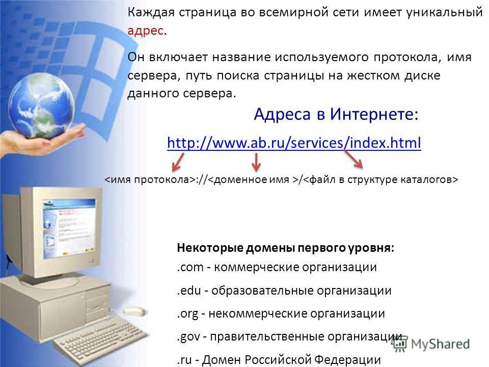 Адреса в Интернете: Некоторые домены первого уровня:.com - коммерческие организации.edu - образовательные организации.org - некоммерческие организации.gov - правительственные организации.ru - Домен Российской Федерации Каждая страница во всемирной се
