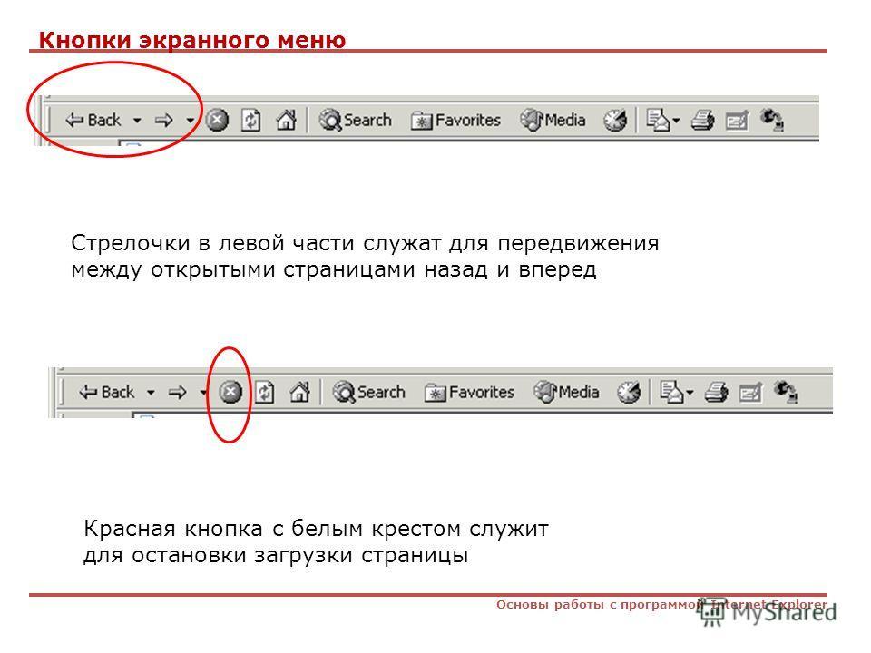 Стрелочки в левой части служат для передвижения между открытыми страницами назад и вперед Основы работы с программой Internet Explorer Кнопки экранного меню Красная кнопка с белым крестом служит для остановки загрузки страницы