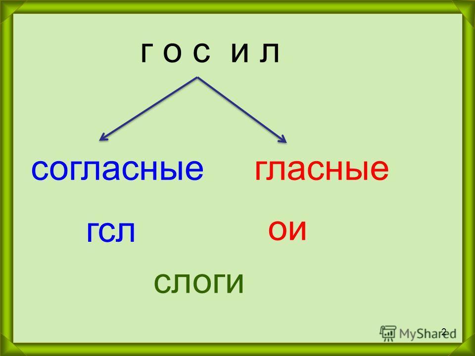 2 г о с и л гсл ои гласныесогласные слоги
