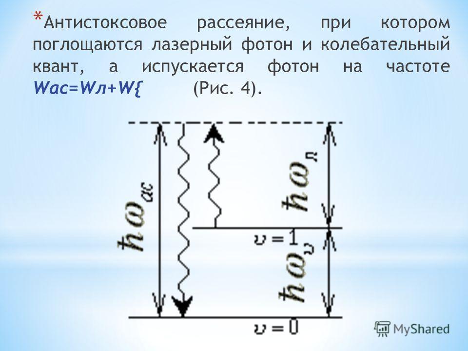 * Антистоксовое рассеяние, при котором поглощаются лазерный фотон и колебательный квант, а испускается фотон на частоте Wас=Wл+W{ (Рис. 4).