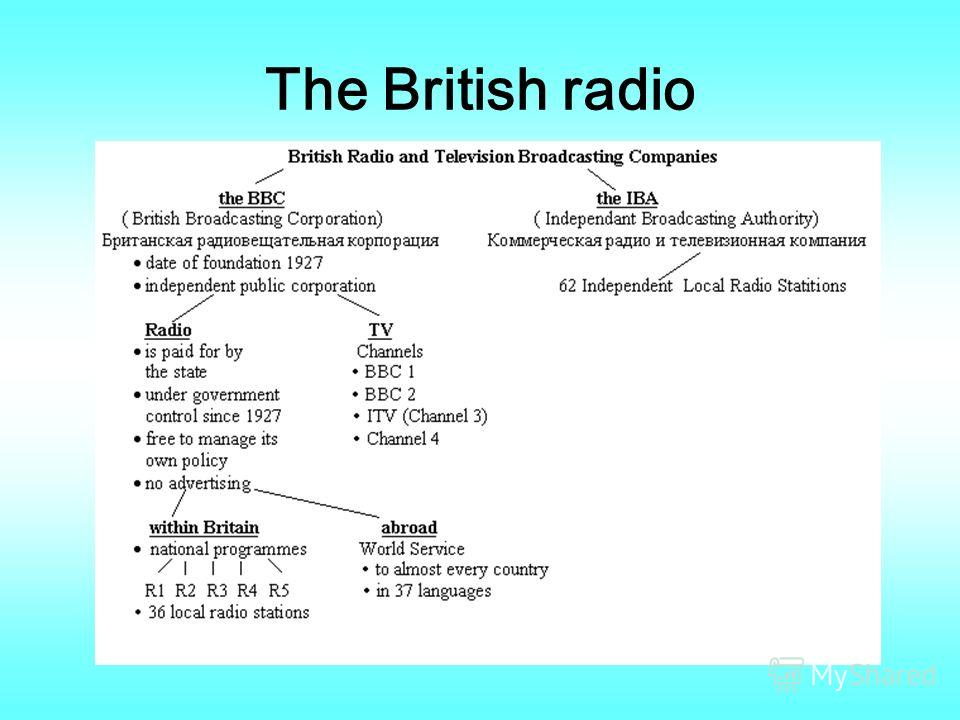 The British radio