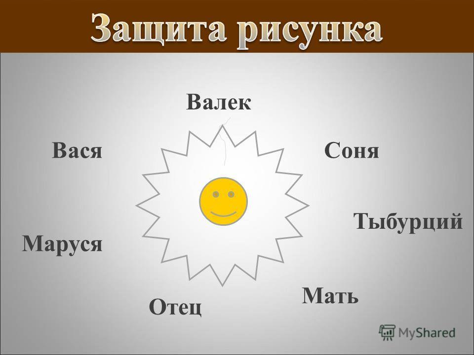 Вася Маруся Валек Отец Соня Тыбурций Мать