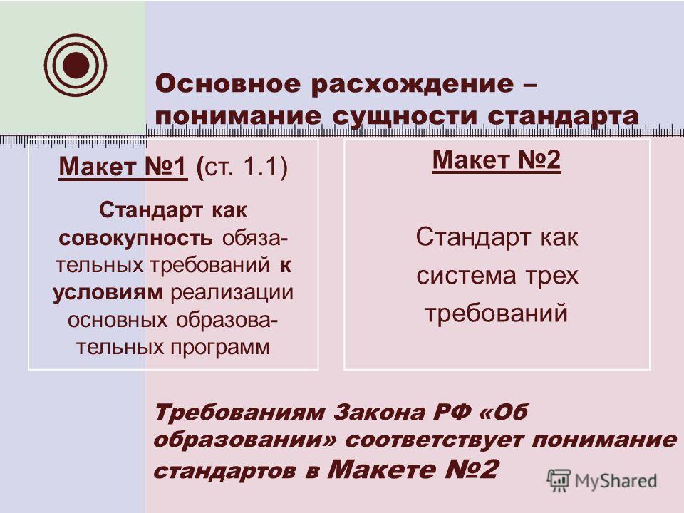 Основное расхождение – понимание сущности стандарта Макет 1 (ст. 1.1) Стандарт как совокупность обяза- тельных требований к условиям реализации основных образова- тельных программ Макет 2 Стандарт как система трех требований Требованиям Закона РФ «Об