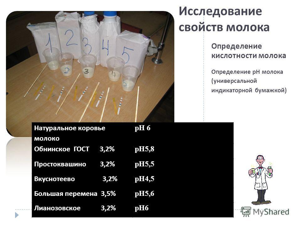 Исследование свойств молока Определение кислотности молока Определение рН молока ( универсальной индикаторной бумажкой ) Натуральное коровье молоко рН 6 Обнинское ГОСТ 3,2% рН5,8 Простоквашино 3,2% рН5,5 Вкуснотеево 3,2% рН4,5 Большая перемена 3,5% р