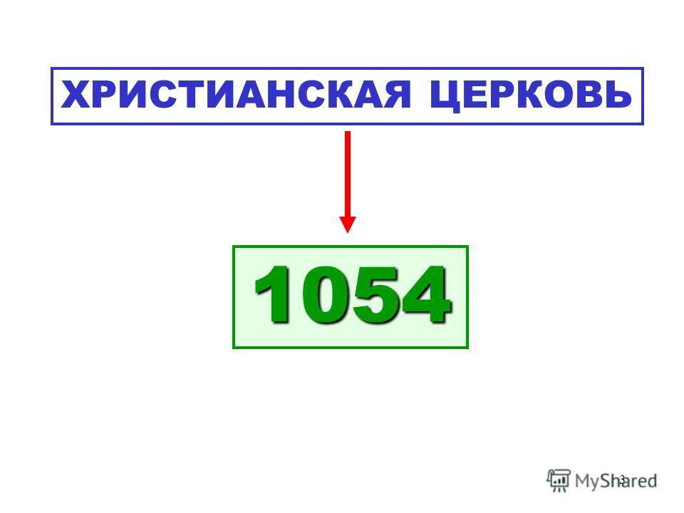 3 ХРИСТИАНСКАЯ ЦЕРКОВЬ 1054