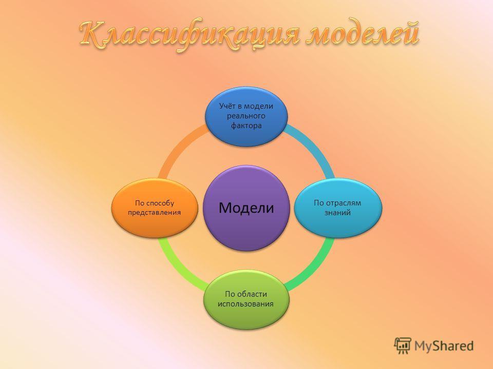 Модели Учёт в модели реального фактора По отраслям знаний По области использования По способу представления