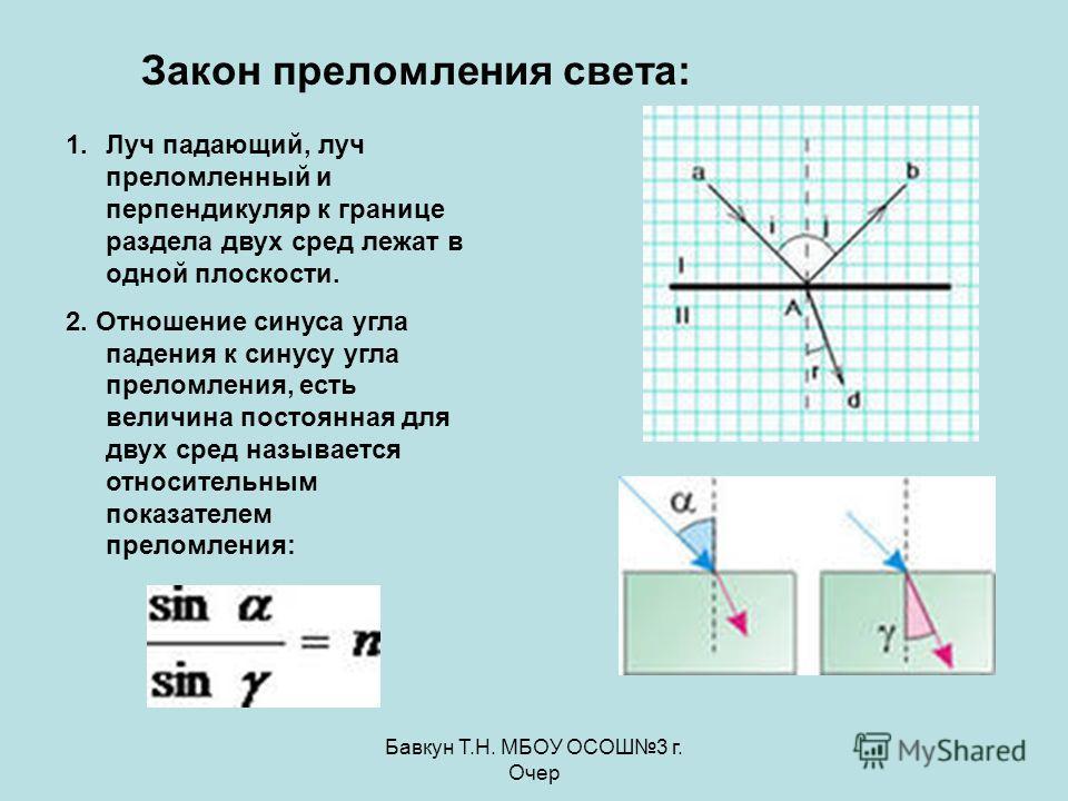 Закон преломления света: 1.Луч падающий, луч преломленный и перпендикуляр к границе раздела двух сред лежат в одной плоскости. 2. Отношение синуса угла падения к синусу угла преломления, есть величина постоянная для двух сред называется относительным