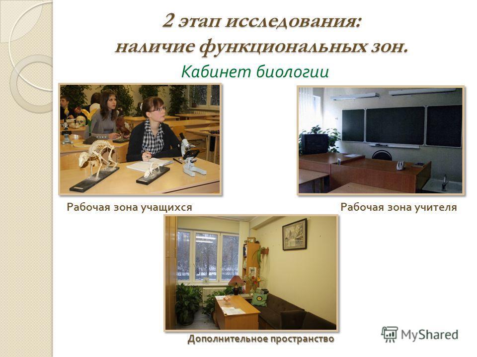 2 этап исследования: наличие функциональных зон. Кабинет биологии Дополнительное пространство Рабочая зона учителяРабочая зона учащихся