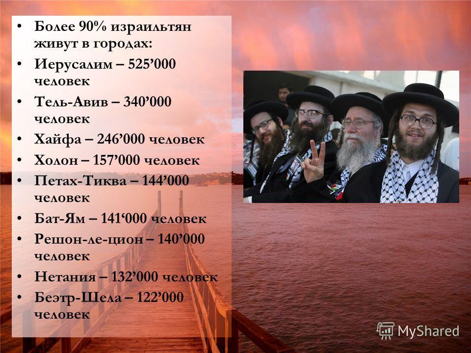 Более 90% израильтян живут в городах: Иерусалим – 525000 человек Тель-Авив – 340000 человек Хайфа – 246000 человек Холон – 157000 человек Петах-Тиква – 144000 человек Бат-Ям – 141000 человек Решон-ле-цион – 140000 человек Нетания – 132000 человек Беэ