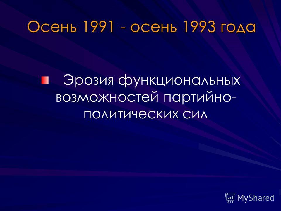 Осень 1991 - осень 1993 года Эрозия функциональных возможностей партийно- политических сил