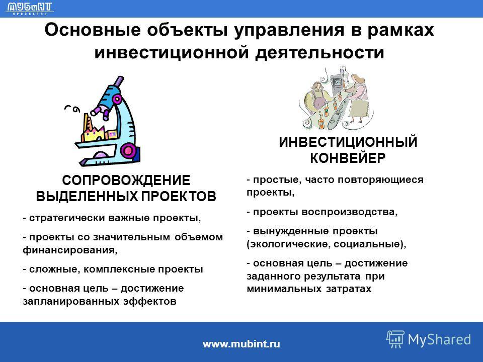 www.mubint.ru Основные объекты управления в рамках инвестиционной деятельности ИНВЕСТИЦИОННЫЙ КОНВЕЙЕР - простые, часто повторяющиеся проекты, - проекты воспроизводства, - вынужденные проекты (экологические, социальные), - основная цель – достижение