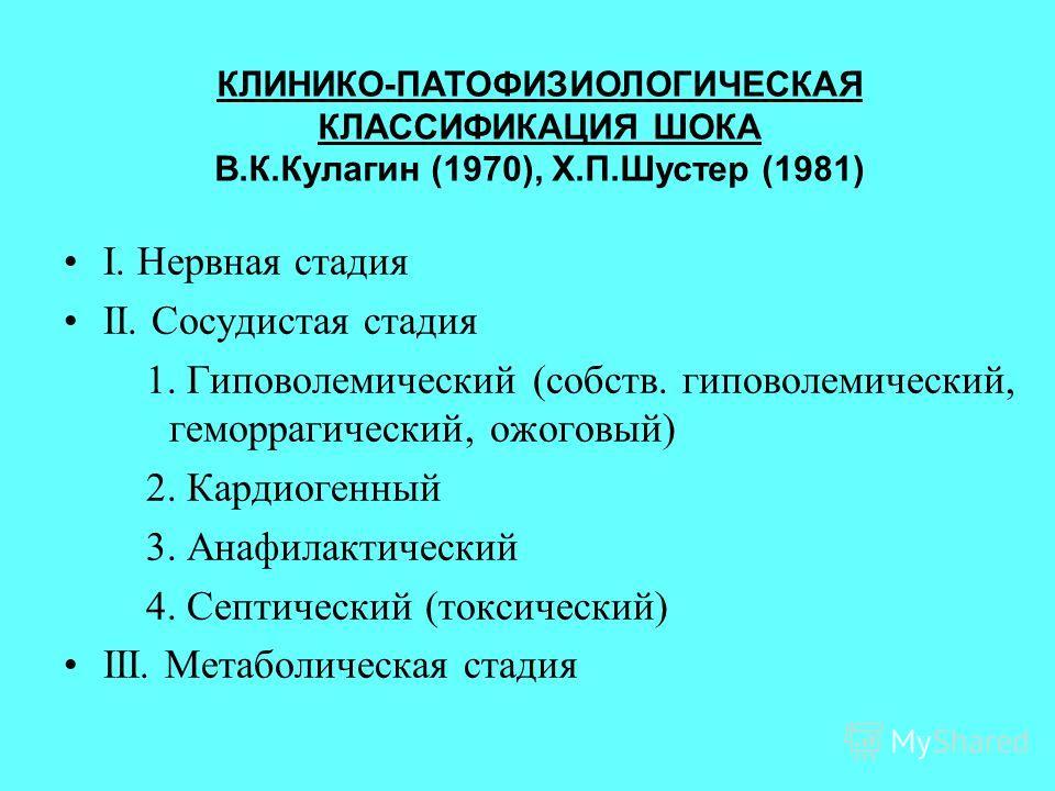КЛИНИКО-ПАТОФИЗИОЛОГИЧЕСКАЯ КЛАССИФИКАЦИЯ ШОКА В.К.Кулагин (1970), Х.П.Шустер (1981) I. Нервная стадия II. Сосудистая стадия 1. Гиповолемический (собств. гиповолемический, геморрагический, ожоговый) 2. Кардиогенный 3. Анафилактический 4. Септический