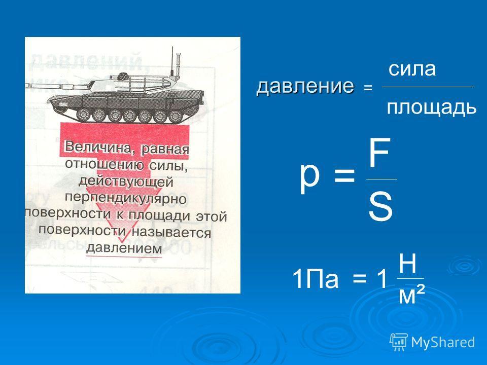 давление = сила площадь р = F S 1Па=1 Н м²м²