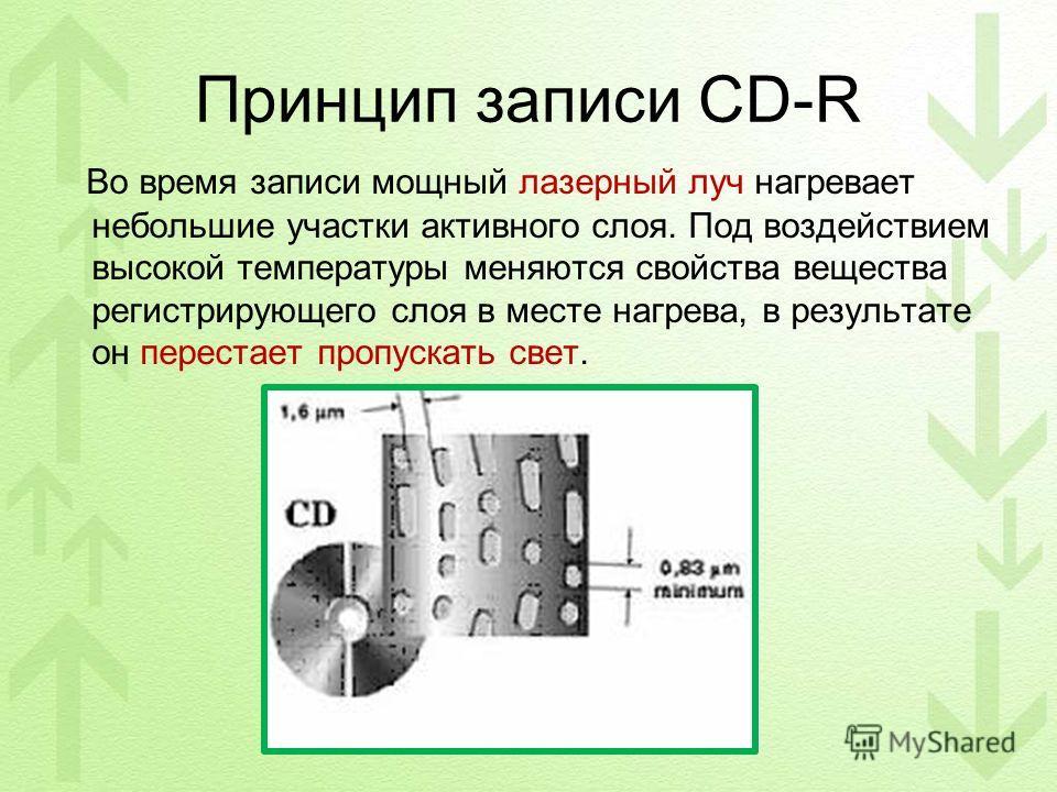 Принцип записи CD-R Во время записи мощный лазерный луч нагревает небольшие участки активного слоя. Под воздействием высокой температуры меняются свойства вещества регистрирующего слоя в месте нагрева, в результате он перестает пропускать свет.