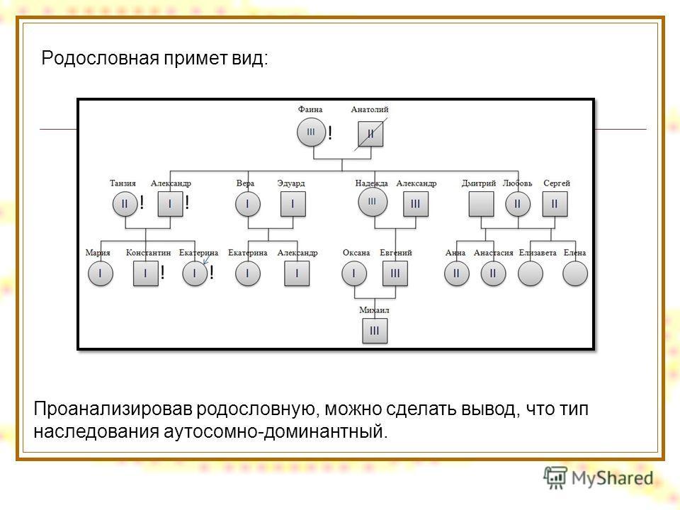 Родословная примет вид: Проанализировав родословную, можно сделать вывод, что тип наследования аутосомно-доминантный.