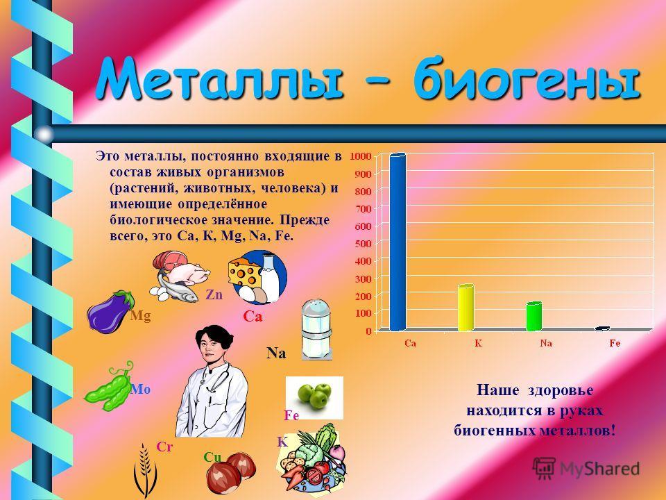 Металлы – биогены Это металлы, постоянно входящие в состав живых организмов (растений, животных, человека) и имеющие определённое биологическое значение. Прежде всего, это Са, К, Мg, Na, Fe. Ca Na Fe K Cu Cr Mg Mo Zn Наше здоровье находится в руках б