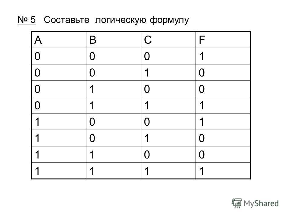 ABCF 0001 0010 0100 0111 1001 1010 1100 1111 5 Составьте логическую формулу