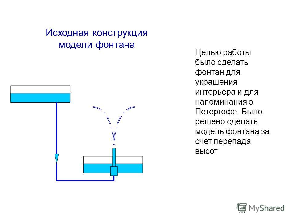 Исходная конструкция модели фонтана Целью работы было сделать фонтан для украшения интерьера и для напоминания о Петергофе. Было решено сделать модель фонтана за счет перепада высот