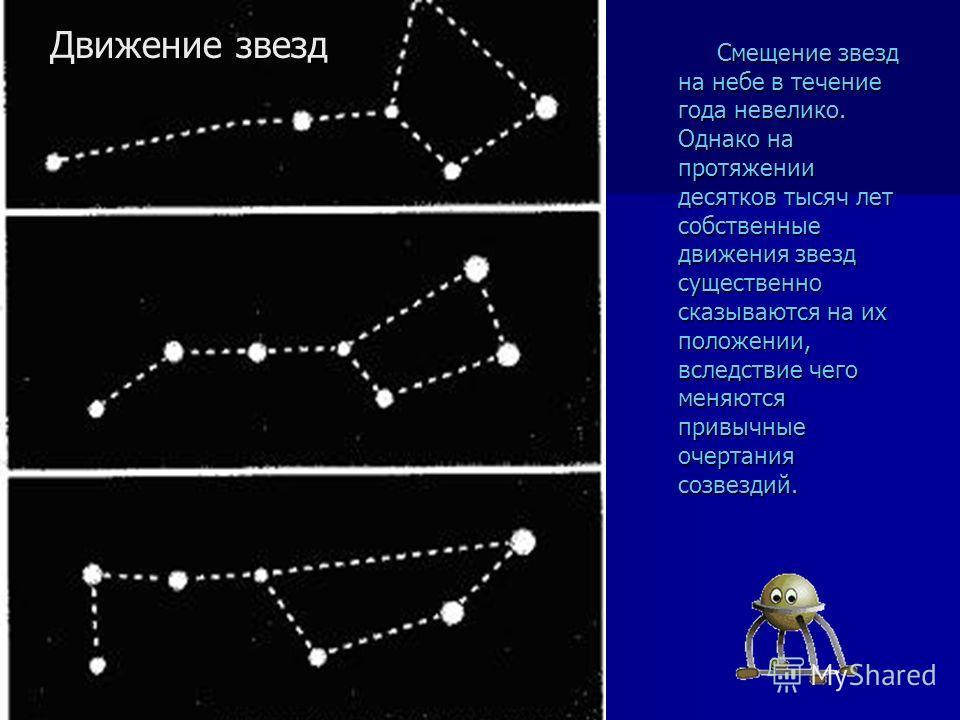 Смещение звезд на небе в течение года невелико. Однако на протяжении десятков тысяч лет собственные движения звезд существенно сказываются на их положении, вследствие чего меняются привычные очертания созвездий. Смещение звезд на небе в течение года