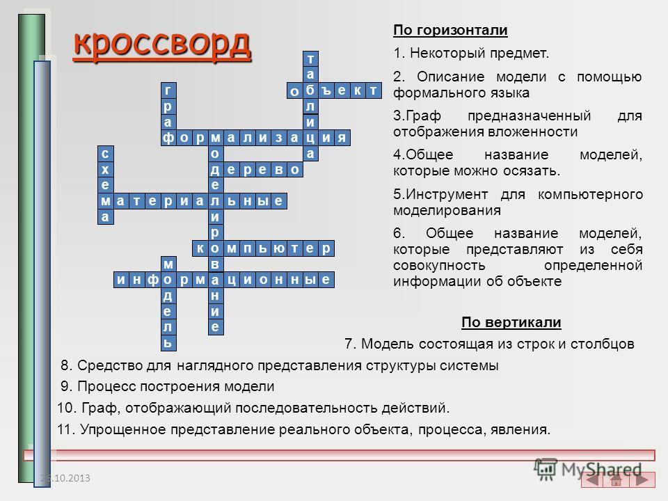 11 кроссворд 8 2 9 7 5 13 10 46 По горизонтали 1. Некоторый предмет. 2. Описание модели с помощью формального языка 3.Граф предназначенный для отображения вложенности 4.Общее название моделей, которые можно осязать. 5.Инструмент для компьютерного мод