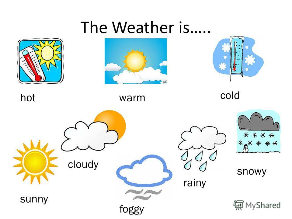 The Weather is….. hotwarm cold sunny cloudy rainy snowy foggy