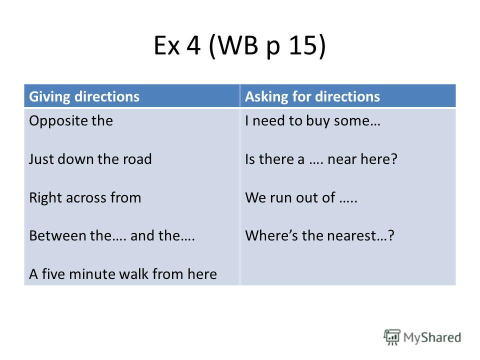 Ex 4 (WB p 15) Giving directionsAsking for directions Opposite the Just down the road Right across from Between the…. and the…. A five minute walk from here I need to buy some… Is there a …. near here? We run out of ….. Wheres the nearest…?